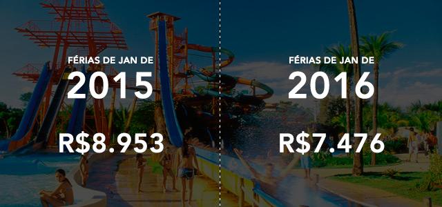Fuja da alta do dólar e viaje com a família pelo Brasil